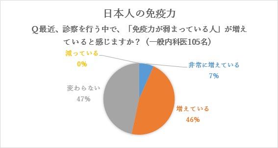%e3%82%b0%e3%83%a9%e3%83%95%e3%83%bc%ef%bc%91